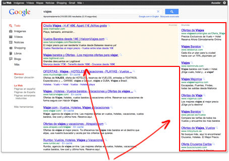 Resultados Google Adwords